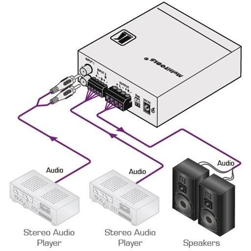 Kramer 907XL - Стереофонический усилитель-микшер