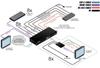 Gefen GEF-UHD-89-HBT2 – Комплект из матричного коммутатора 8х8 сигналов HDMI 2.0 (8 выходов в витую пару HDBaseT 2.0 с PoH, передача сигналов управления ИК и RS-232 в витую пару) и 8-ми приемников
