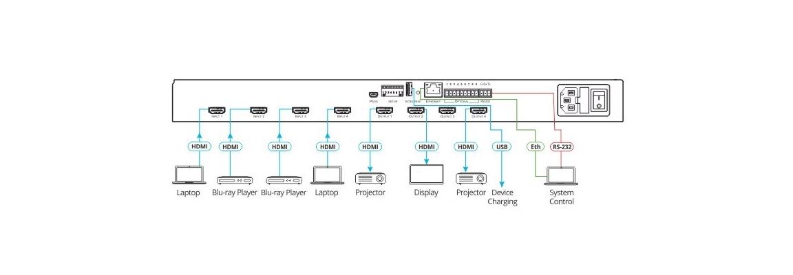 Kramer VS-44UHD - Матричный коммутатор 4х4 HDMI 4K/60 (YUV 4:2:0) с HDCP 1.4, расширенным EDID и ARC, аудиоматрица 8x8, настройка автопереключения