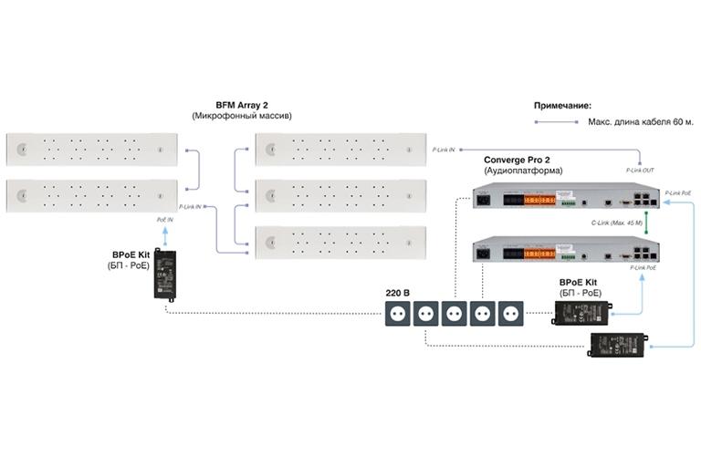 ClearOne BFM Array2/B - Микрофонный массив для аудиоплатформ Converge Pro 2, цвет черный