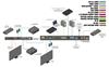 Gefen EXT-4K300A-MF-41-HBTLS - Мультиформатный процессор сигналов VGA, DVI-D, HDMI, DisplayPort и аудио в сигналы HDBaseT, HDMI и аудио
