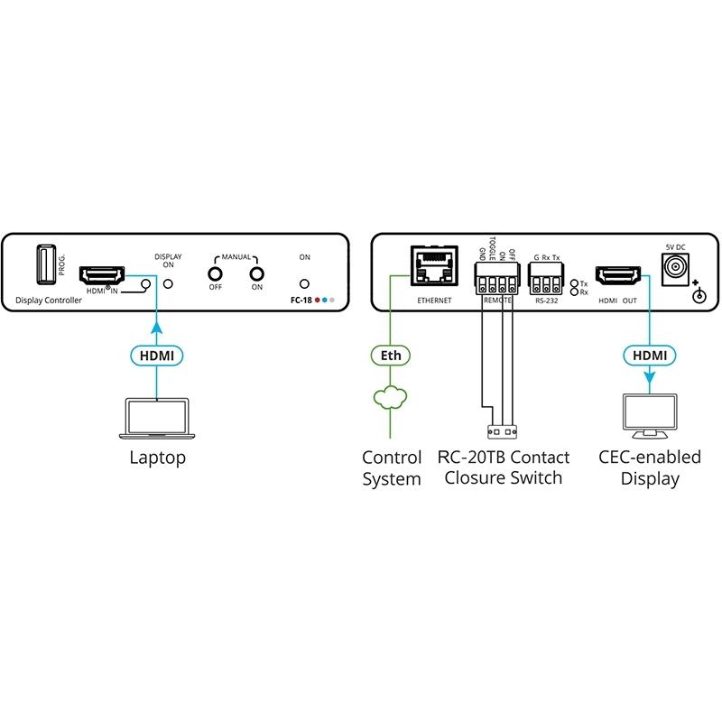 Kramer FC-18 - Контроллер включения-выключения для устройств отображения с HDMI 4K/60 (4:4:4)