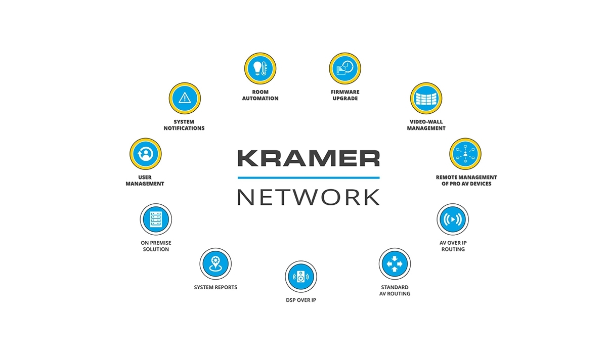 Kramer KN-30D-LIC - Услуга активации системы Kramer Network на 30 устройств