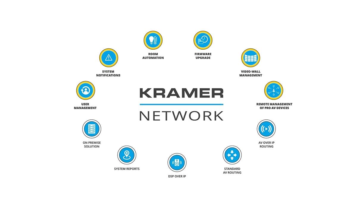 Kramer KN-SWUPT-365-100D-SUB - Услуга активации программного продукта Kramer Network на 100 устройств