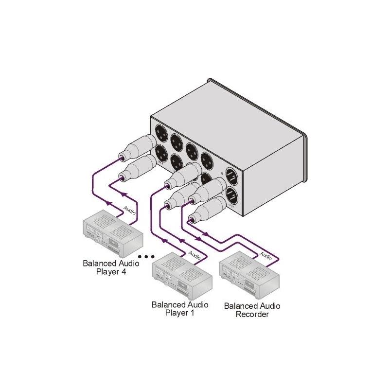 Kramer VS-4X - Механический коммутатор 4х1 симметричных аудиосигналов