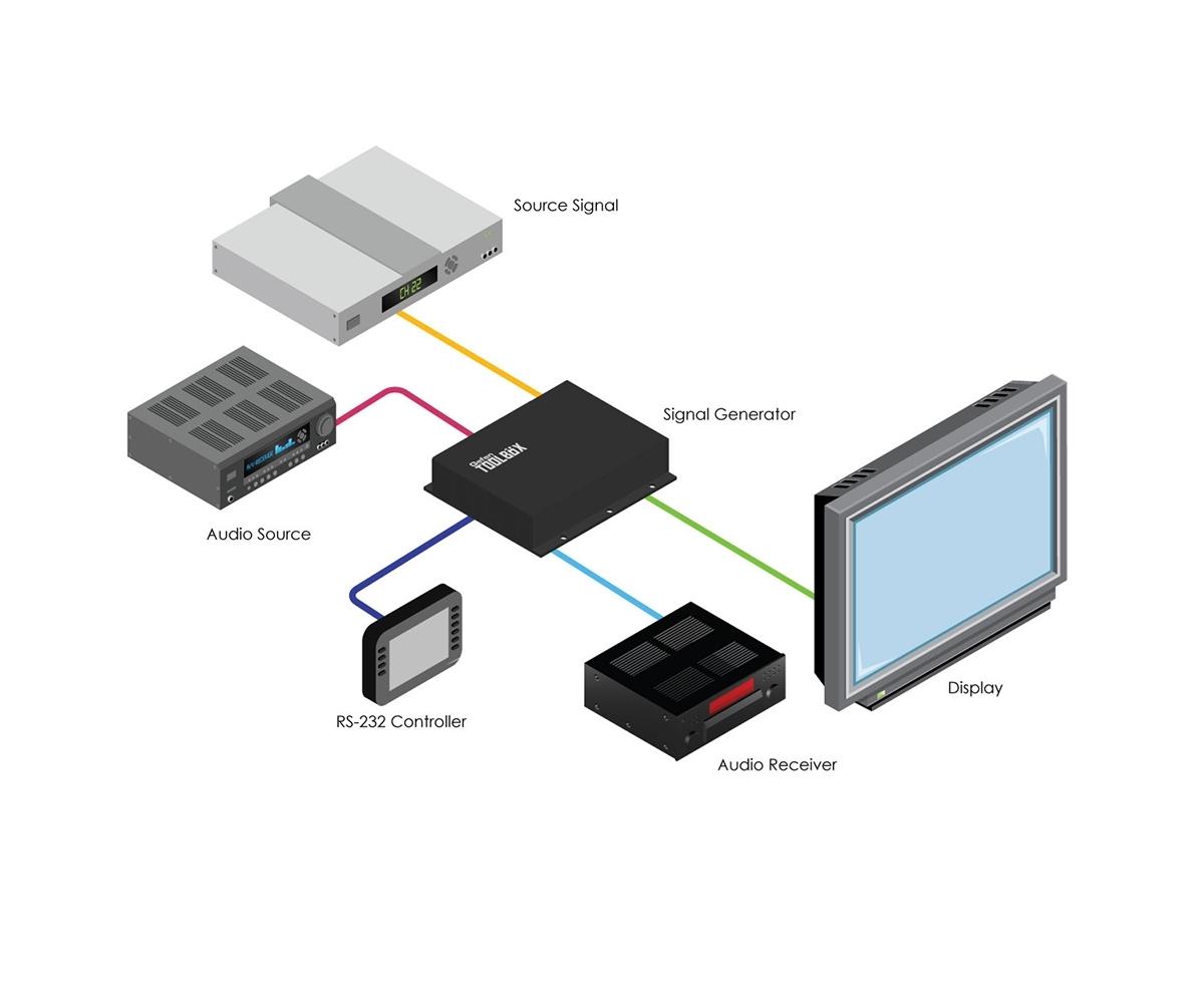 Gefen GTB-HD-SIGGEN – Генератор тестовых HD-видеосигналов