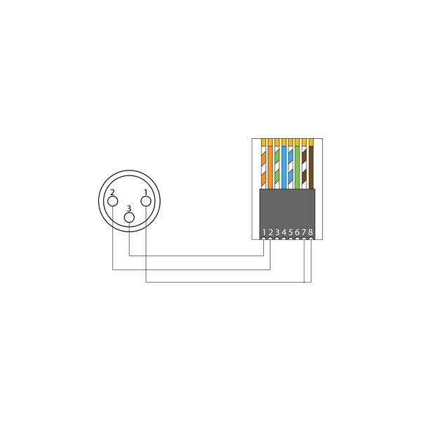 Procab BSP803F - Переходник XLR 3-pin (розетка) – RJ45 (розетка)