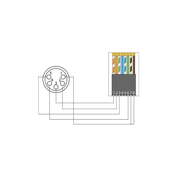 Procab BSP805F - Переходник XLR 5-pin (розетка) – RJ45 (розетка)