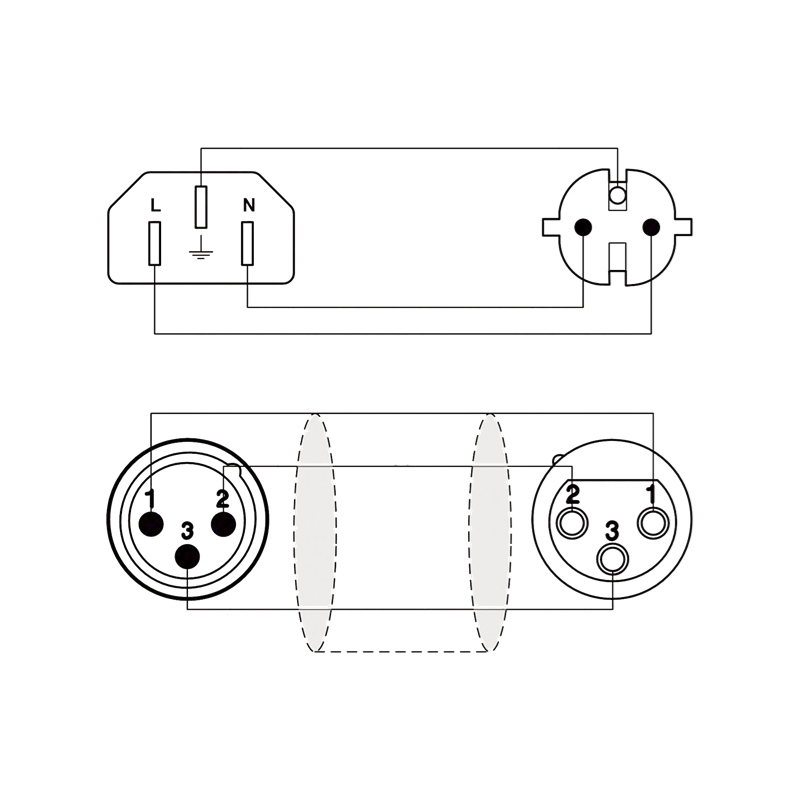 Procab CAB400/10 - Кабель SCHUKO (вилка) + XLR 3-pin (розетка) – Евро C13 (розетка) + XLR 3-pin (вилка), 3х1 кв.мм