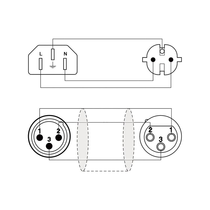 Procab CAB400/20 - Кабель SCHUKO (вилка) + XLR 3-pin (розетка) – Евро C13 (розетка) + XLR 3-pin (вилка), 3х1 кв.мм