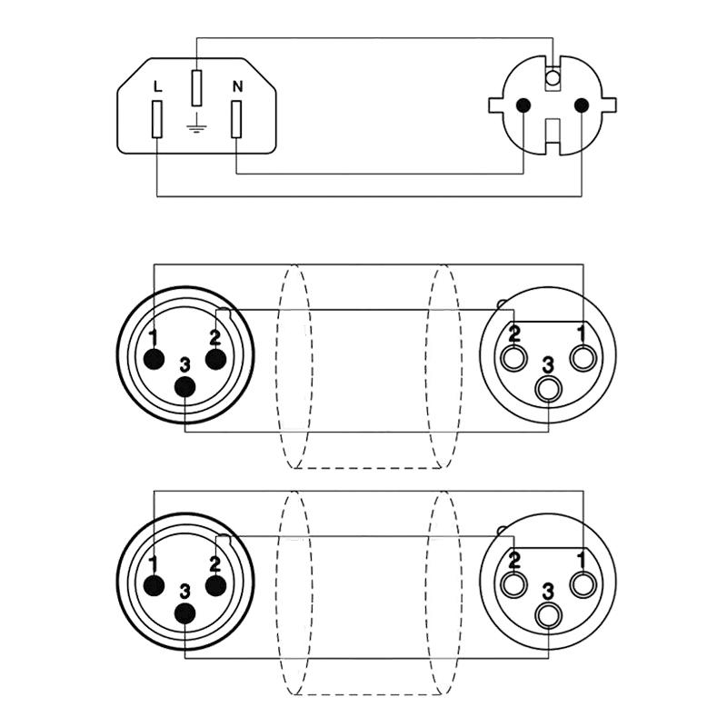 Procab CAB405/20 - Кабель SCHUKO (вилка) + 2хXLR 3-pin (розетка) – Евро C13 (розетка) + 2хXLR 3-pin (вилка), 3х1,5 кв.мм