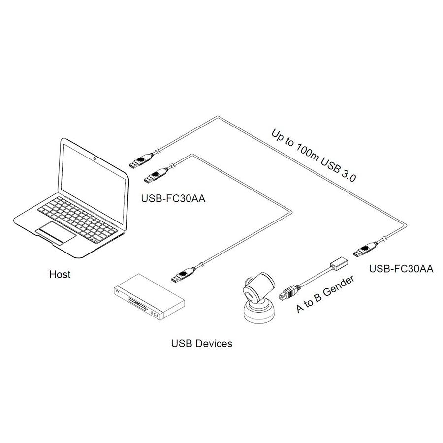 Opticis USB-FC30AA-30 - Гибридный кабель для передачи сигналов USB 3.0 тип A (вилка-вилка)